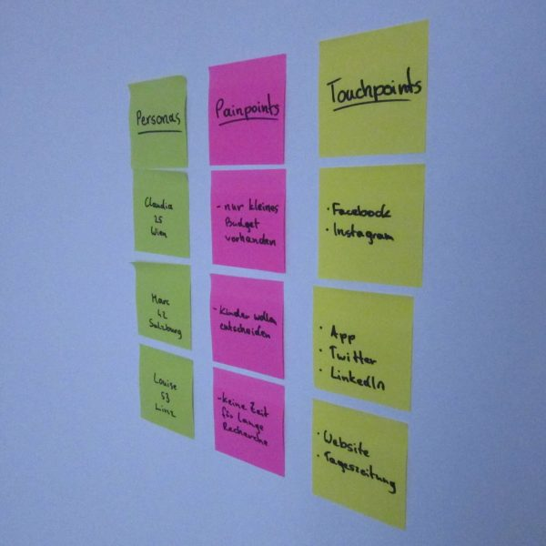 Content Training zu Personas